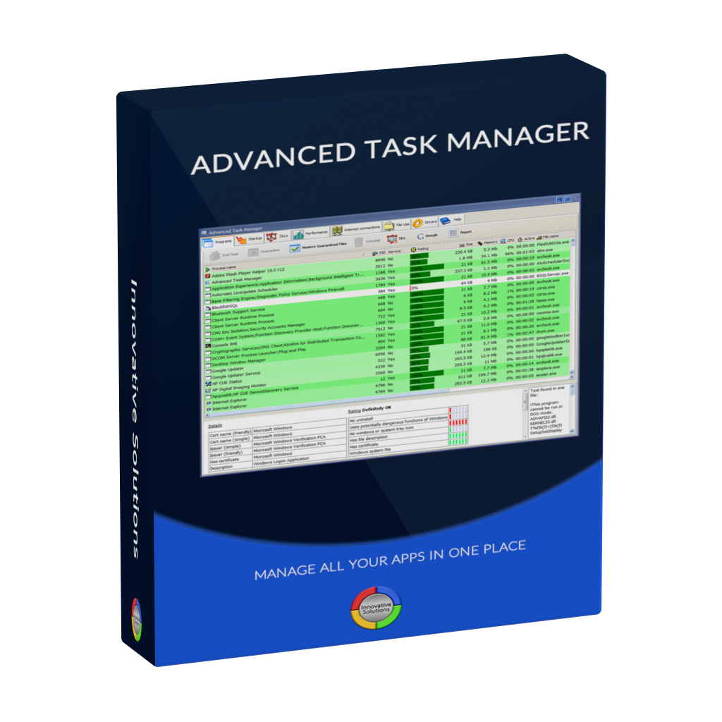 advanced task manager case